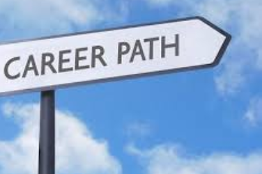 3 Ways to Find Your Career Path