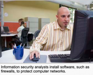 An information security analyst is working on a computer